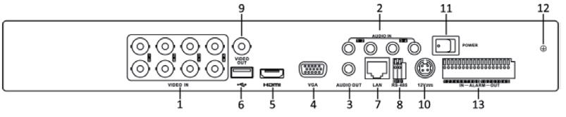 DS-7200HQ