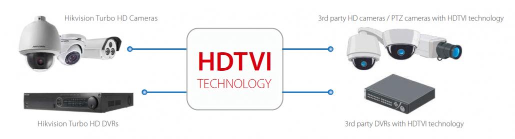 TVI-1